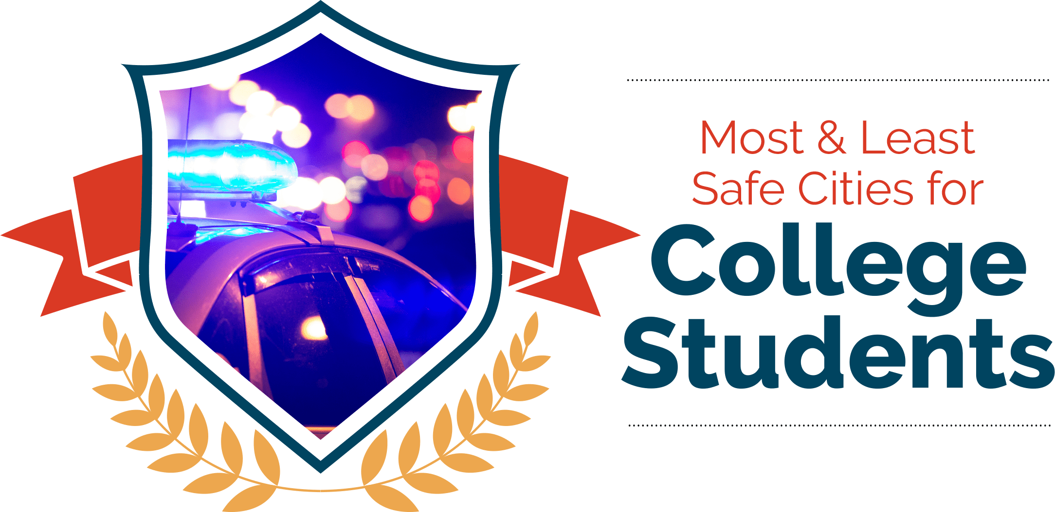 Most & Least Safe Cities for College Students