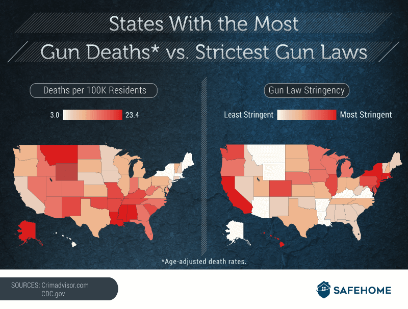 A Side-by-Side Look at Firearm Deaths and Gun Laws