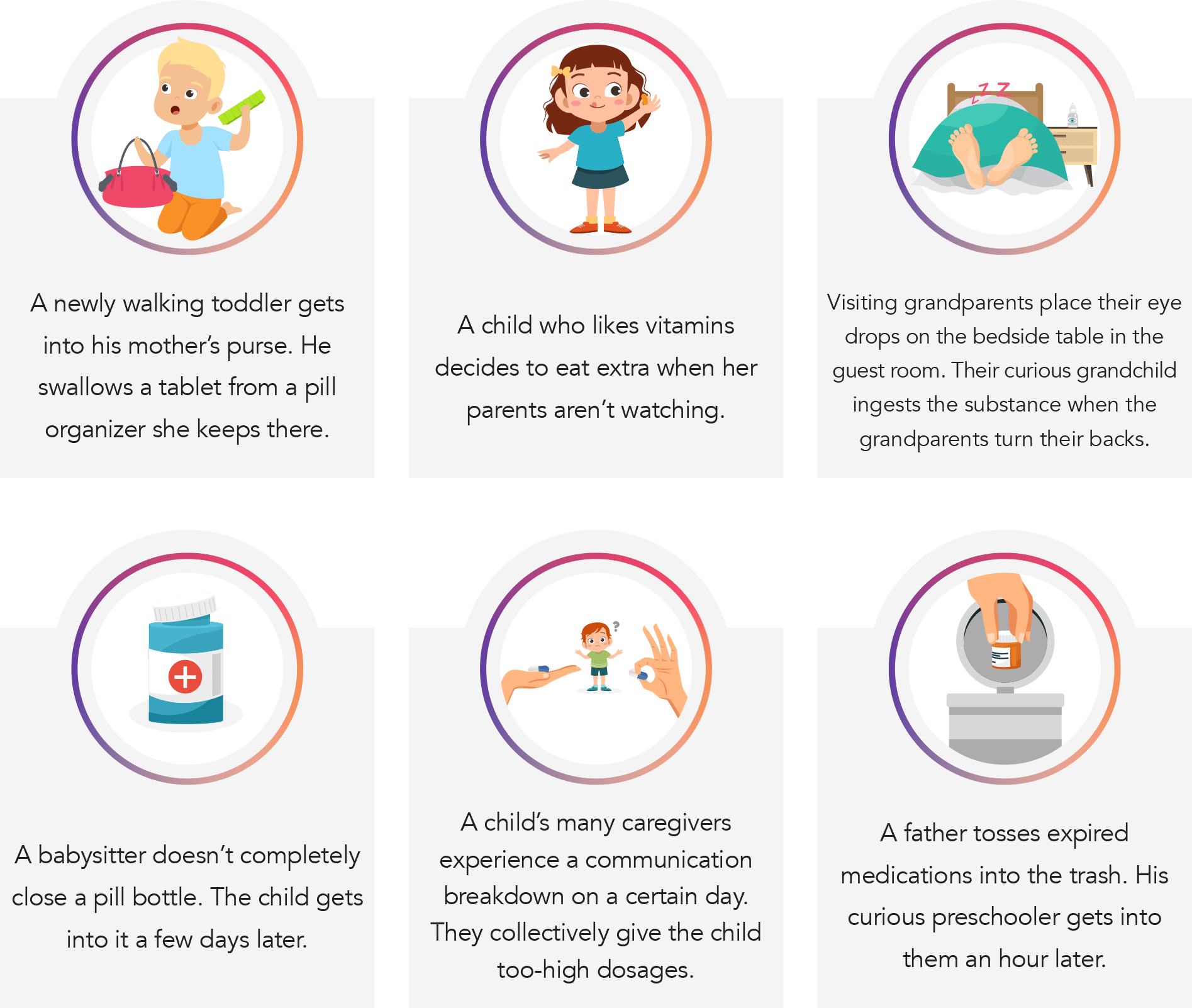 Medication Safety Tips A Guide To Protecting Children Safehome Org