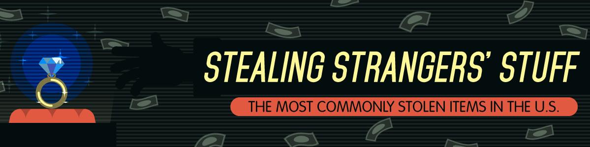 Stealing Strangers' Stuff - SafeHome org