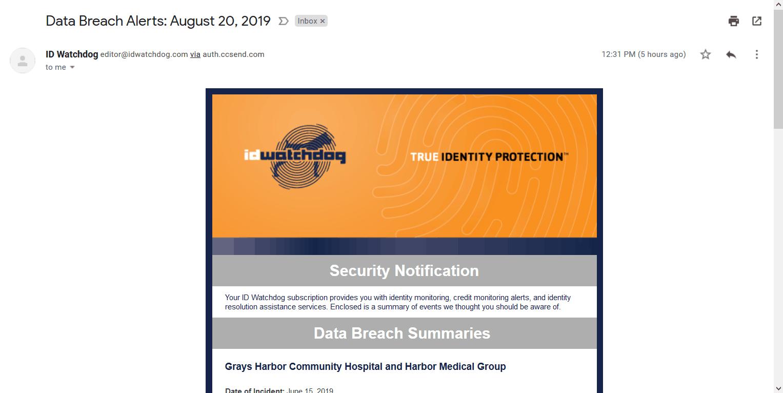 ID Watchdog - Email Alert