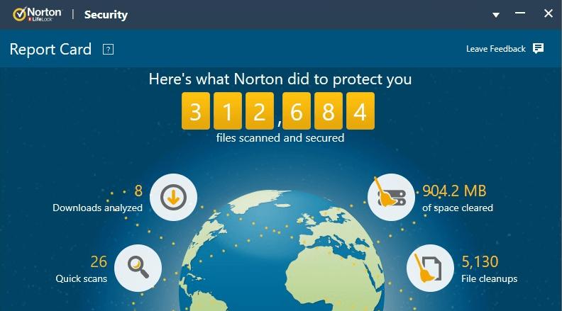Norton LifeLock Security Report Card