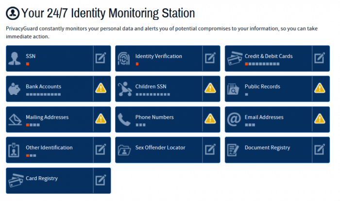 PrivacyGuard 24/7 Identity Monitoring Station