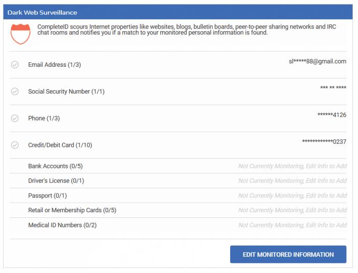 Complete ID Dark Web Surveillance