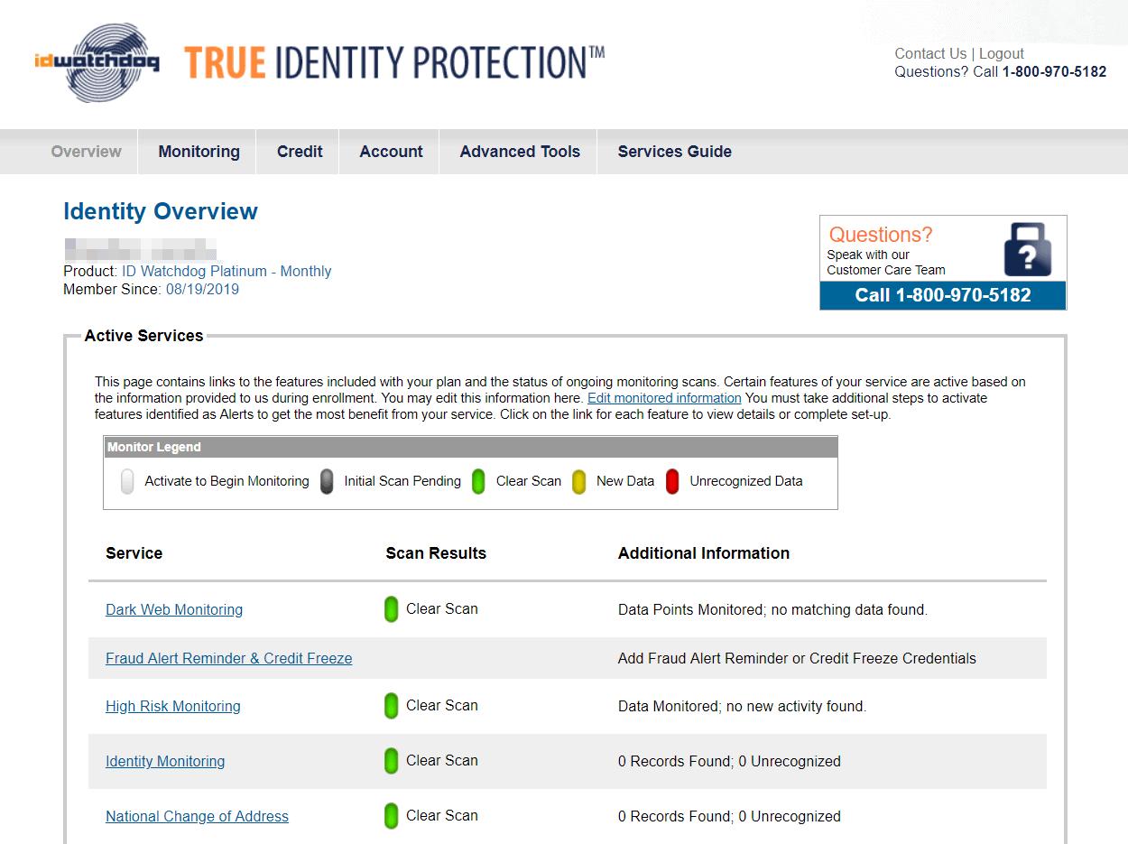 ID Watchdog - Monitoring Page