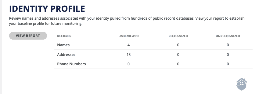 ID Watchdog Identity Profile