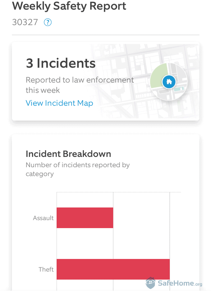 Ring App Incident Breakdown