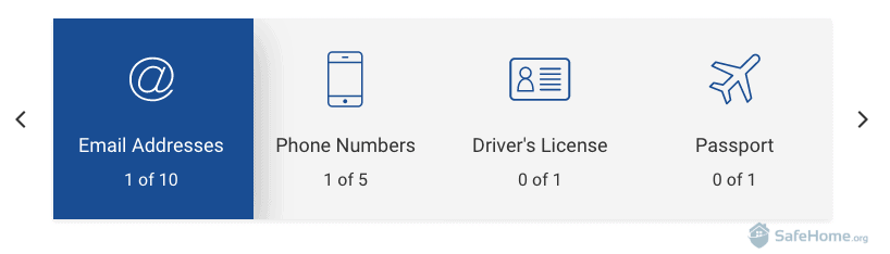 Experian IdentityWorks Results