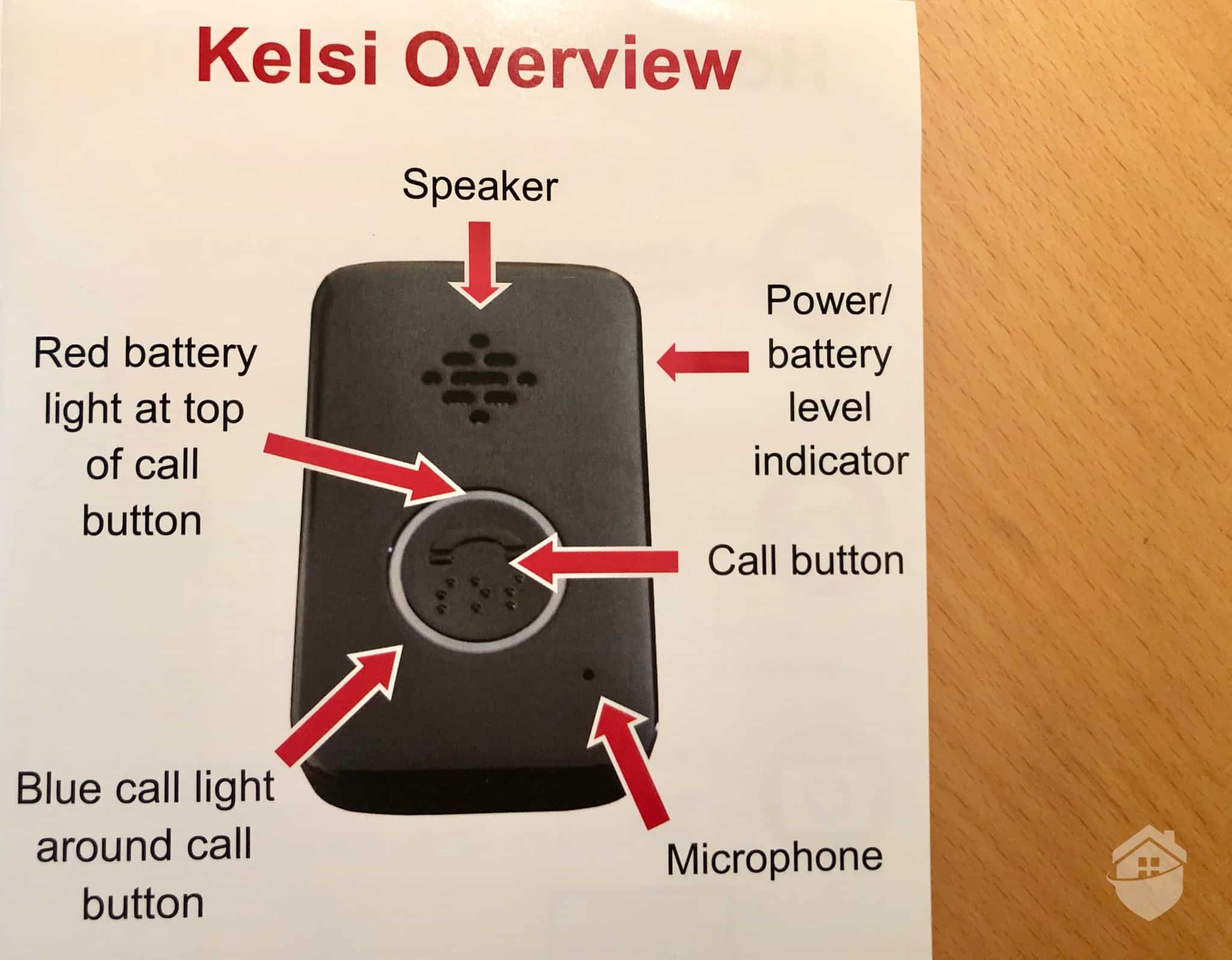 Alert1's Kelsi Packaging