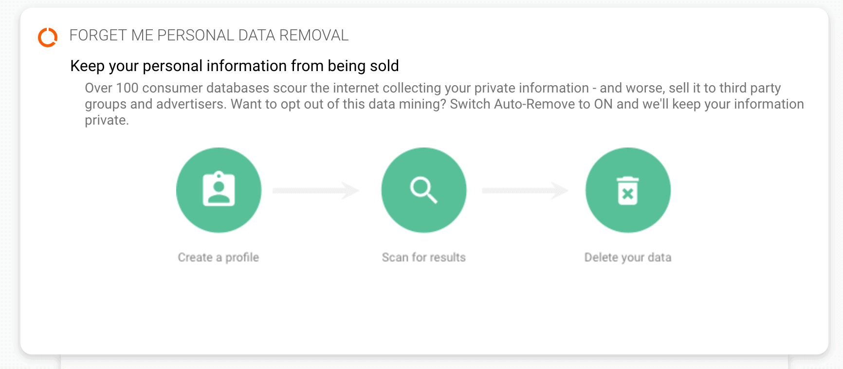IDX Data Removal