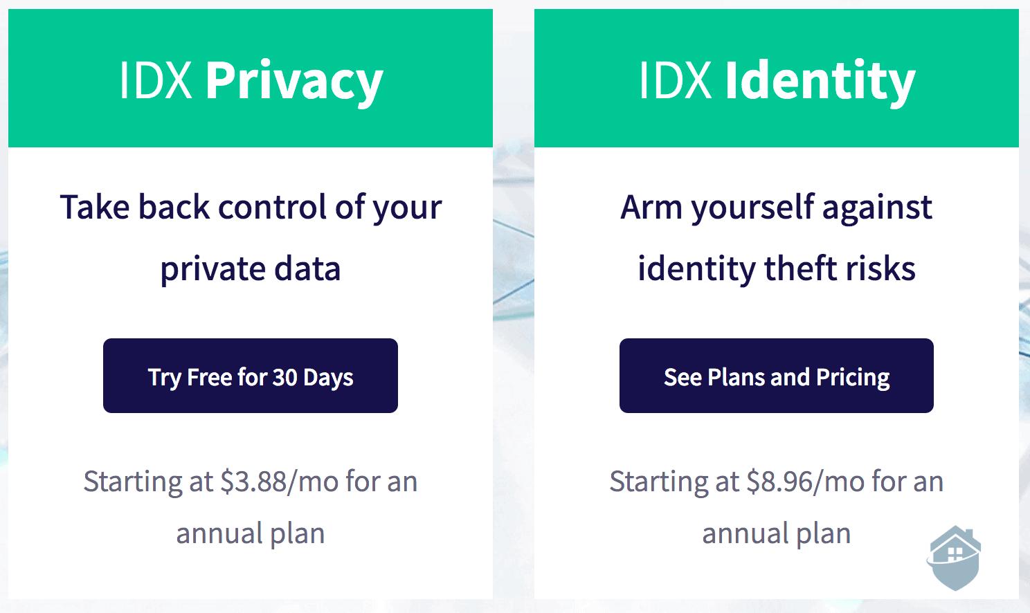 IDX Plans