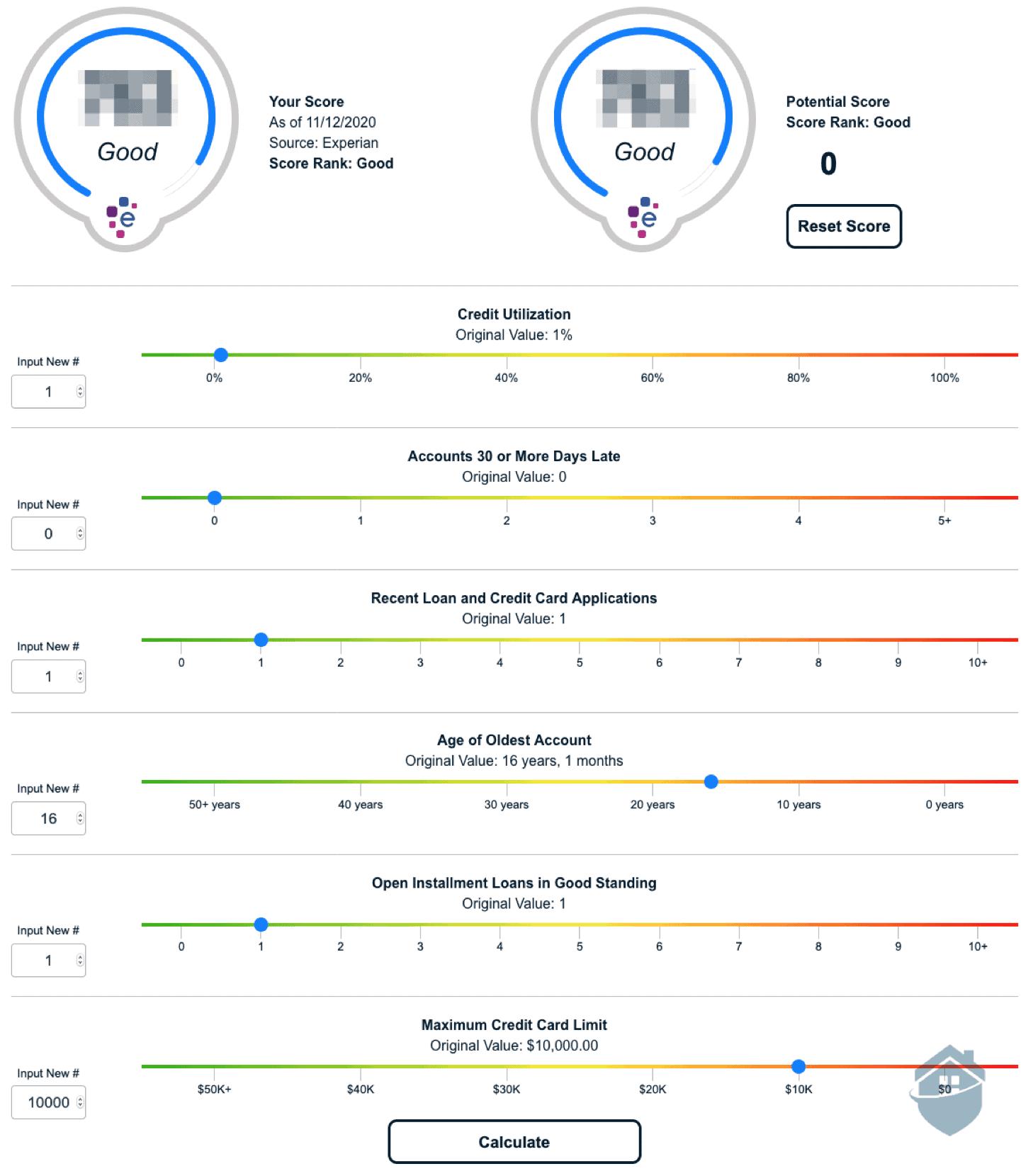 PrivacyGuard In depth Credit Checks