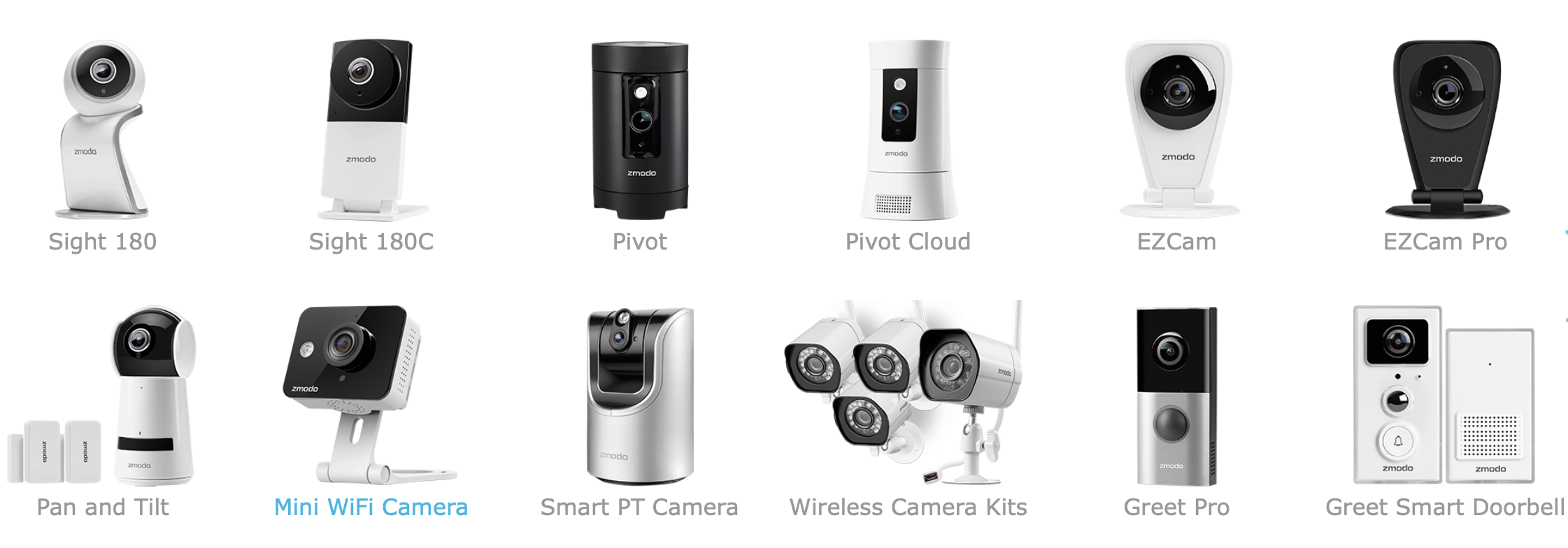 Zmodo Camera Options