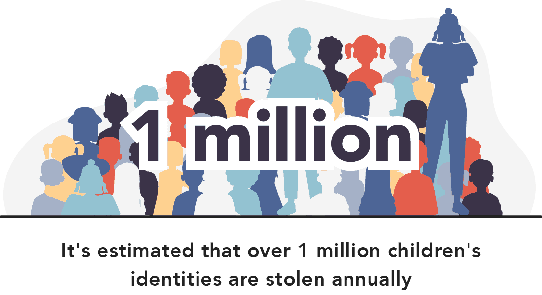 one million identities stolen annually