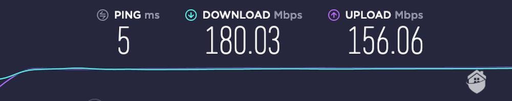 Computer Speeds using ExpressVPN after changing server