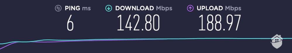 Download Speeds With NordVPN