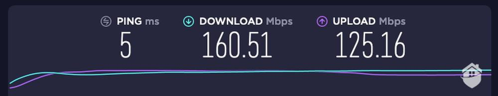 Download Speeds Without NordVPN