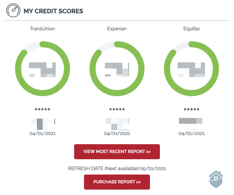 IdentityIQ Credit Monitoring