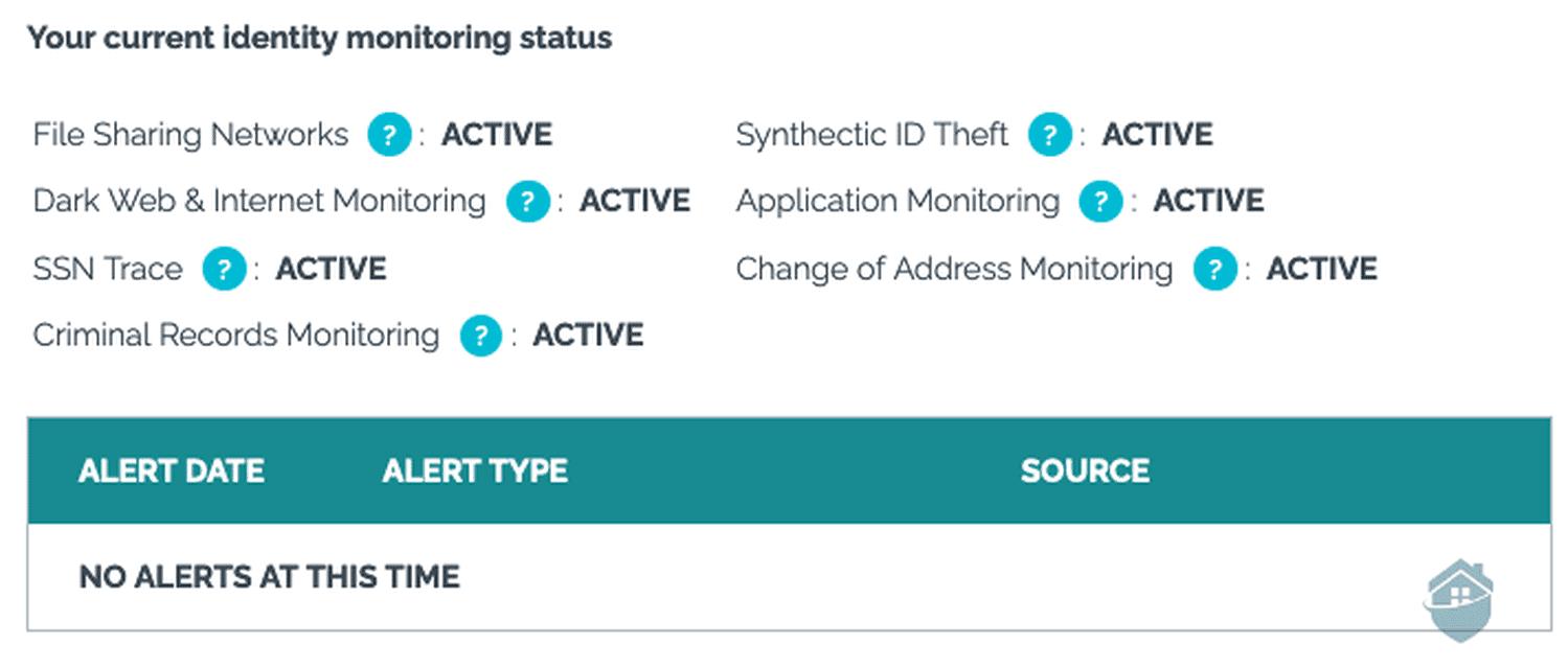 IdentityIQ Identity Monitoring