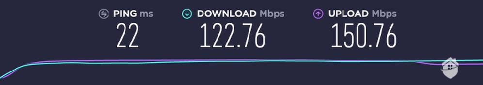 Speed Test with CyberGhost VPN