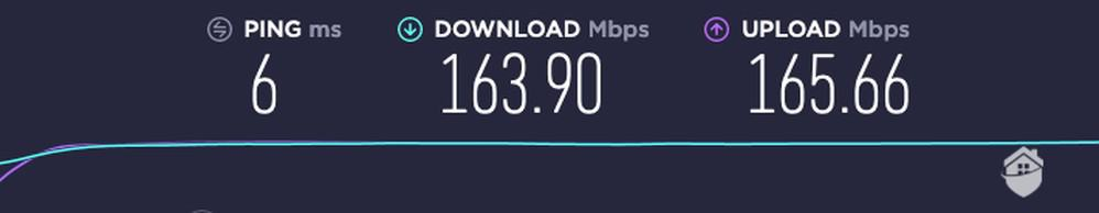 Speed Test without CyberGhost VPN