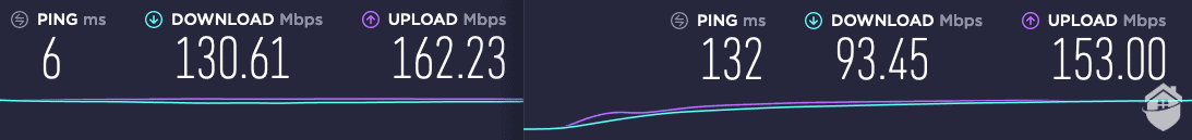 Surfshark VPN Speed Test