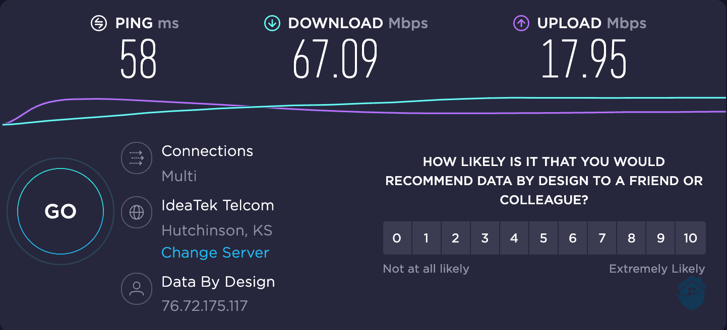 My 450 Mpbs line with the faster WireGuard protocol: Download and upload speeds both took a hit.