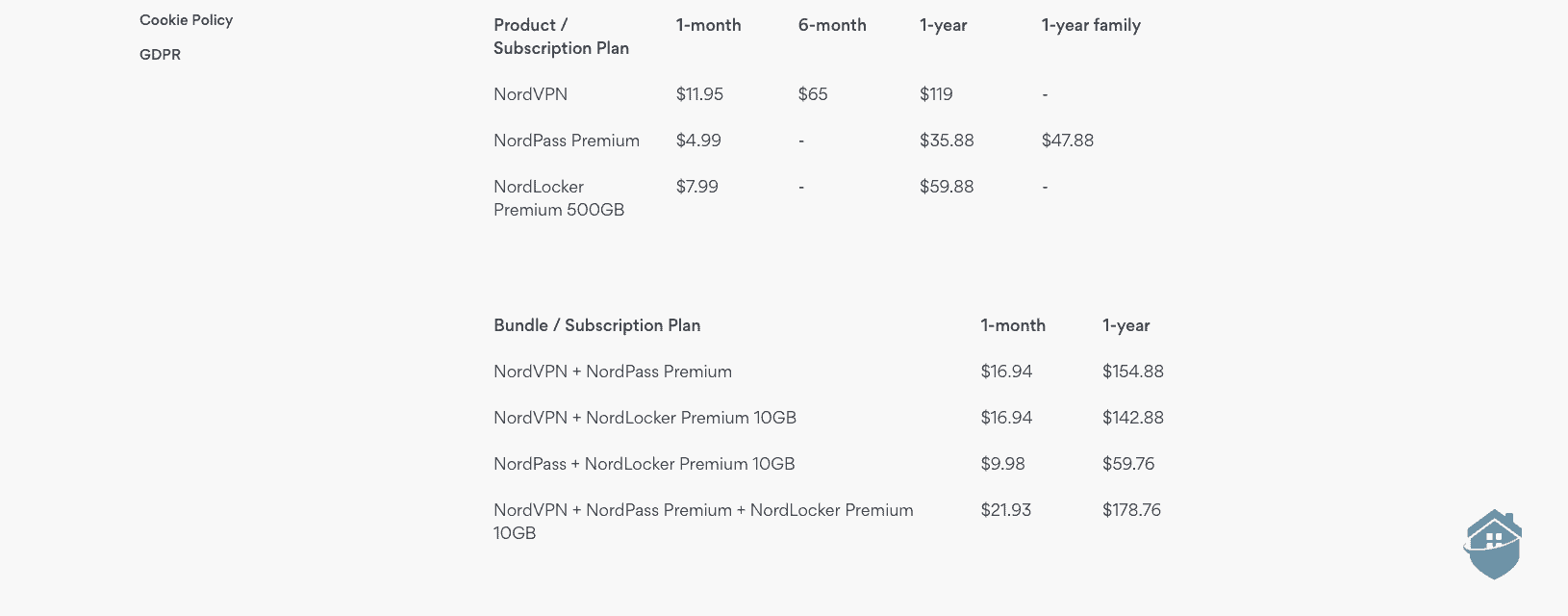 NordVPN is $119 per year after the first year without a password manager or secure storage