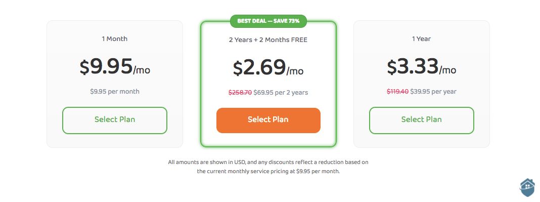 Private Internet Access is $2.69 per month for 26 months with one year of Boxcryptor for free