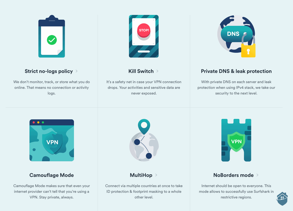 Surfshark has plenty of extra smart privacy features to keep your digital footprint hidden